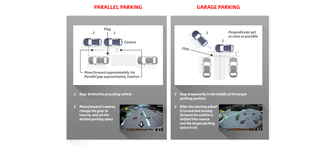 Toyota Parking Aid Systems