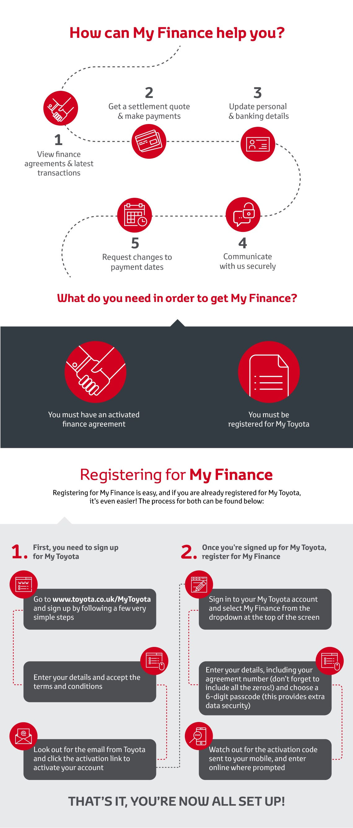 Download the my toyota finance app so you can do all of this on the go from the apple store or from google play